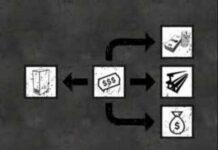 Was ist Arbeit? – Ein kritisches Video über Arbeit, Kapitalismus, unser System und der Frage: Was dann?
